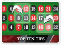 top roulette strategies