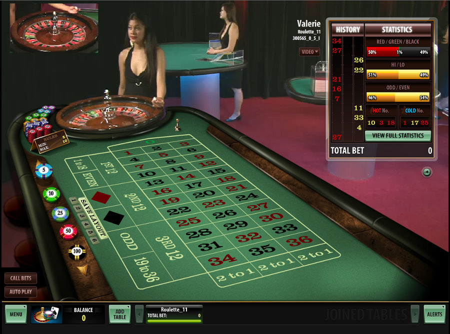 Are online casino games rigged circus circus hotel and casino address